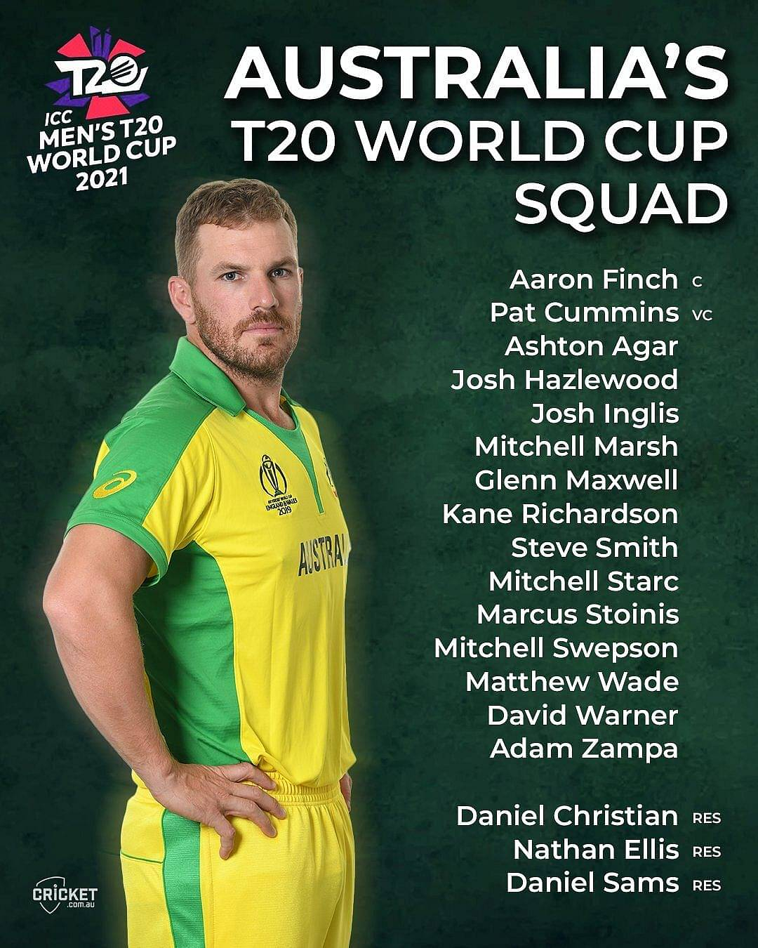 Australia squad for T20 World Cup 2021